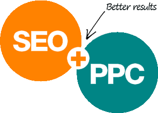seo-ppc-benefits